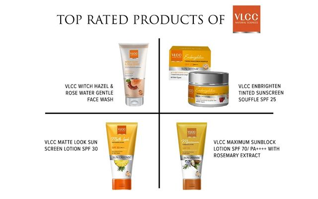 Top Rated Products Of VLCC